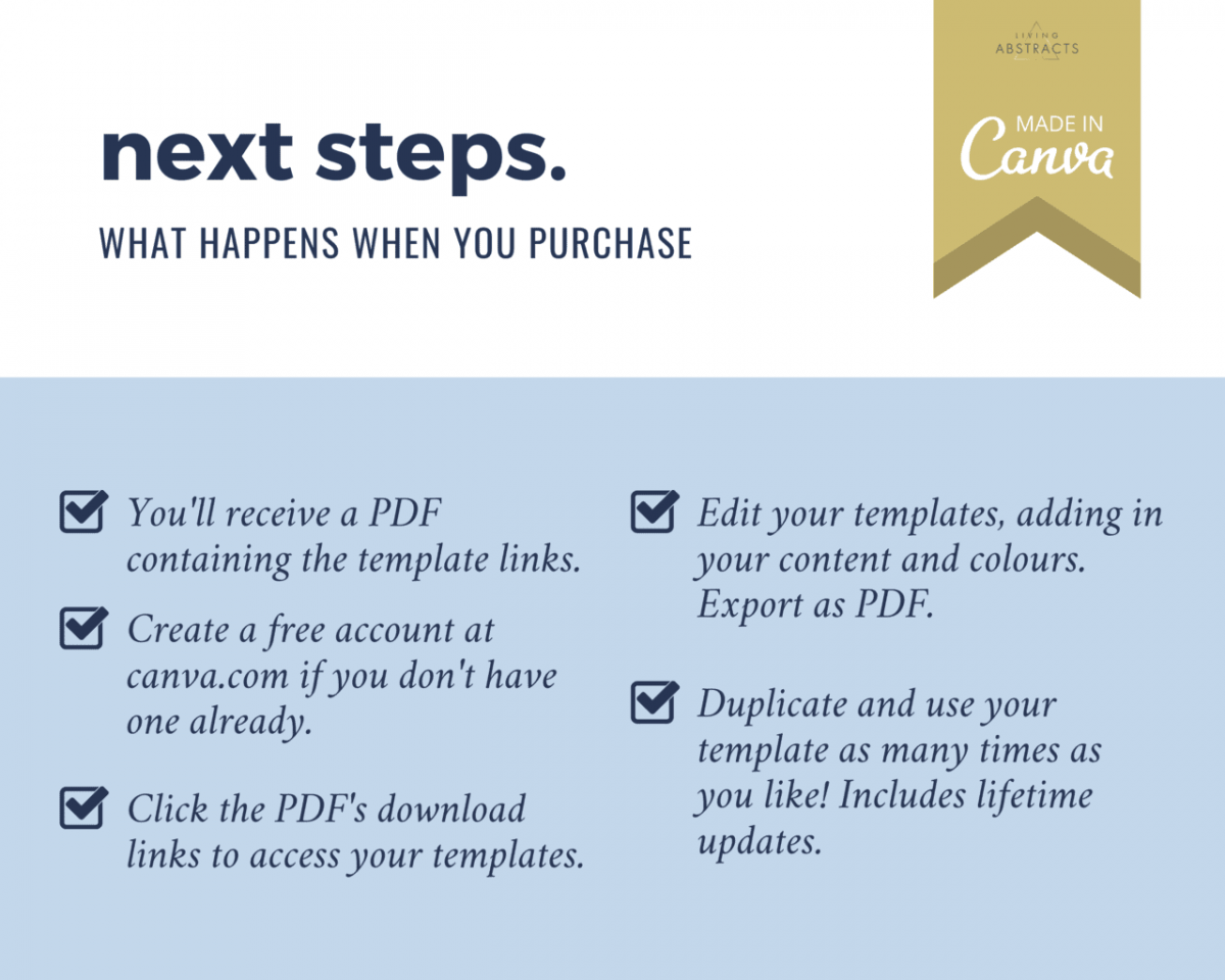 What happens when you purchase your Canva ebook PDF templates - all the steps.