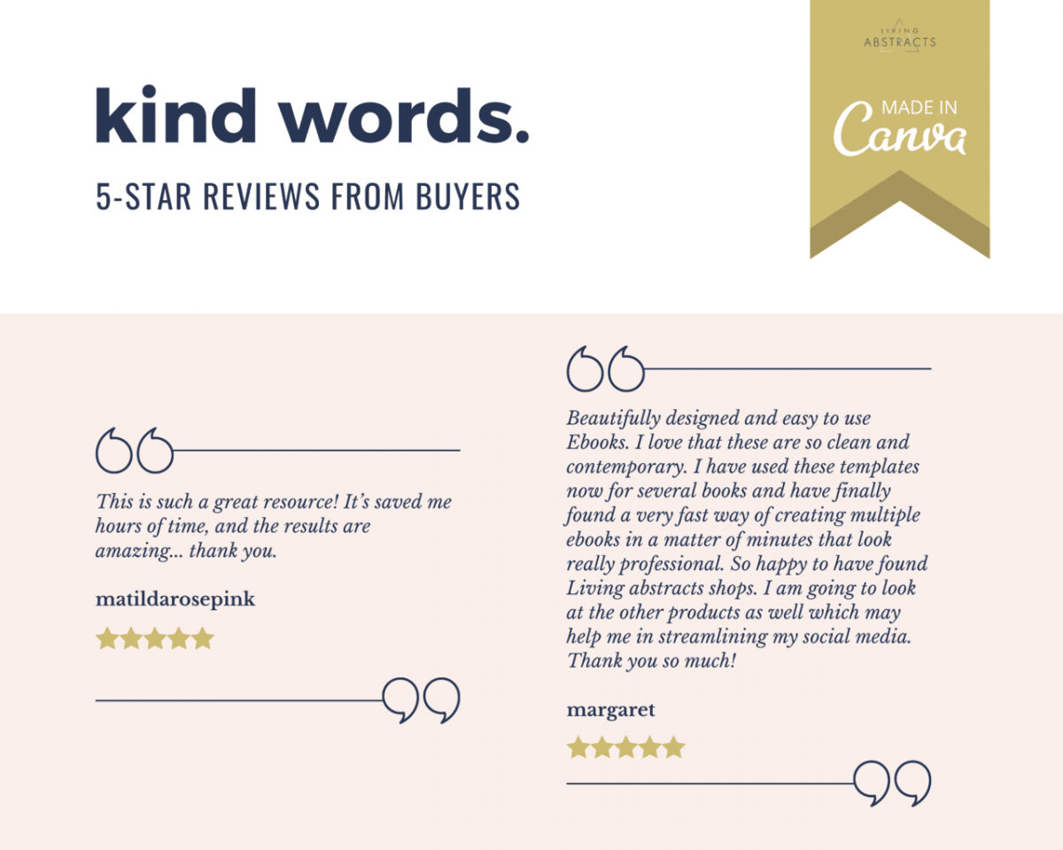Five star reviews for Canva ebook templates, saving the reviewers 'hours of time' and 'easy to use'.